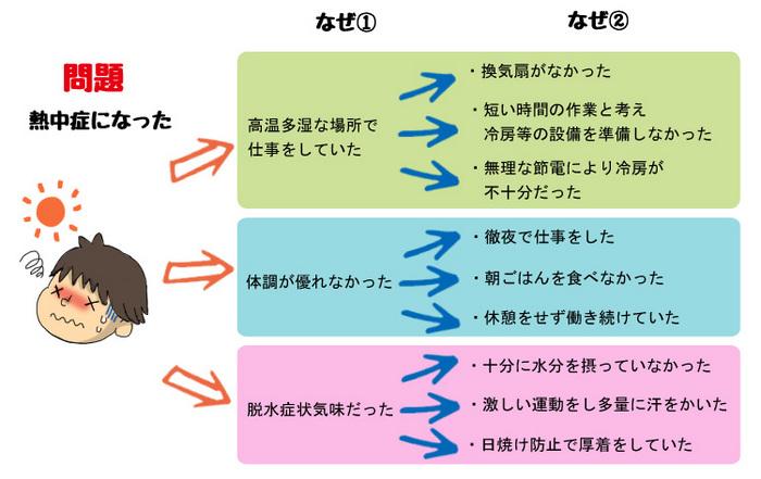 20160801_naze1.jpg