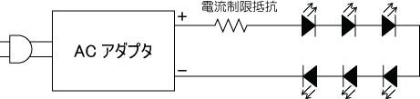 LEDドライバ説明