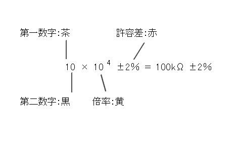 tech201812_09_1