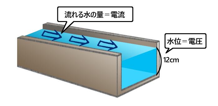 tech201912_01